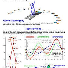 Brou zonnewijzer Tijdvereffening_1